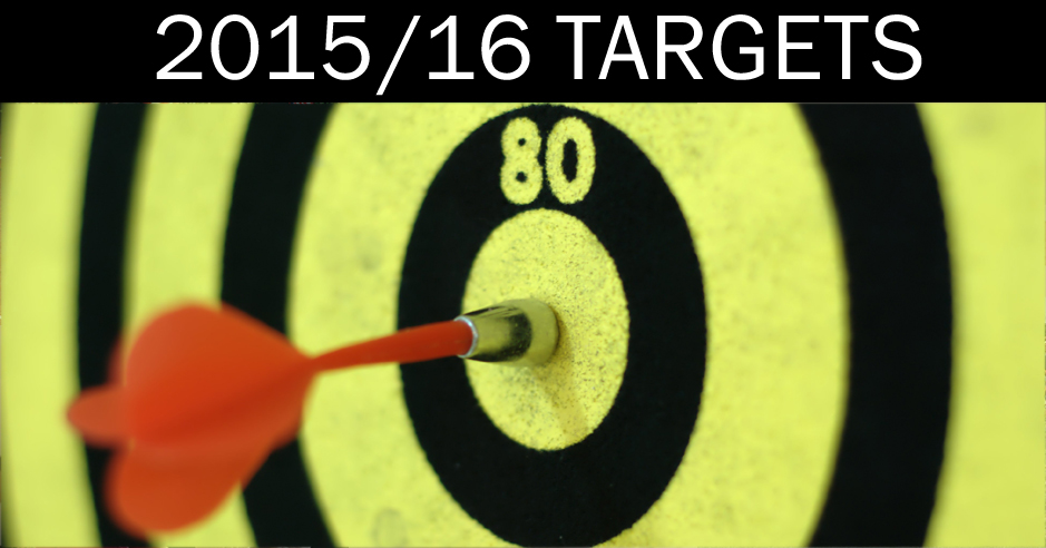 2015 targets